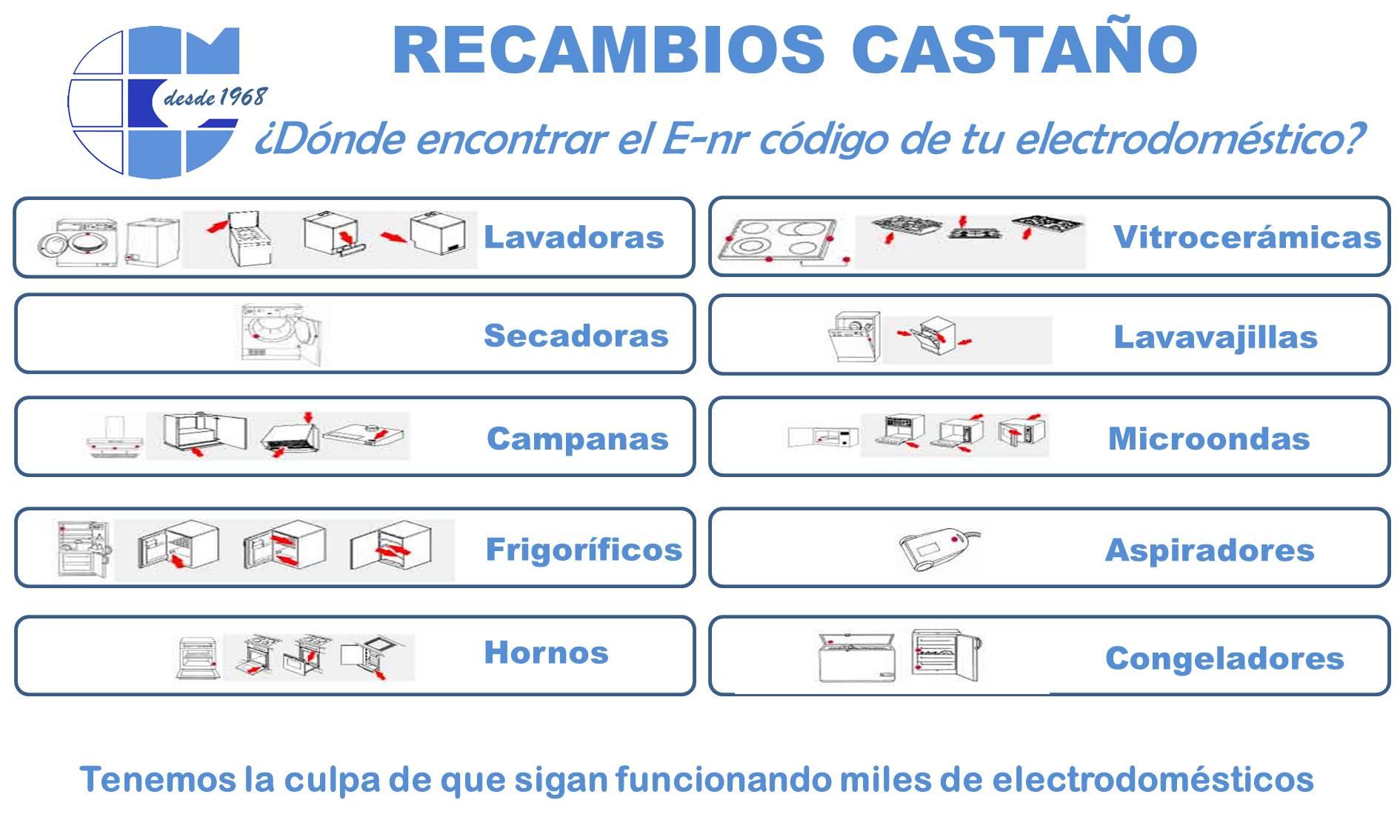 Código E-nr de su electrodoméstico